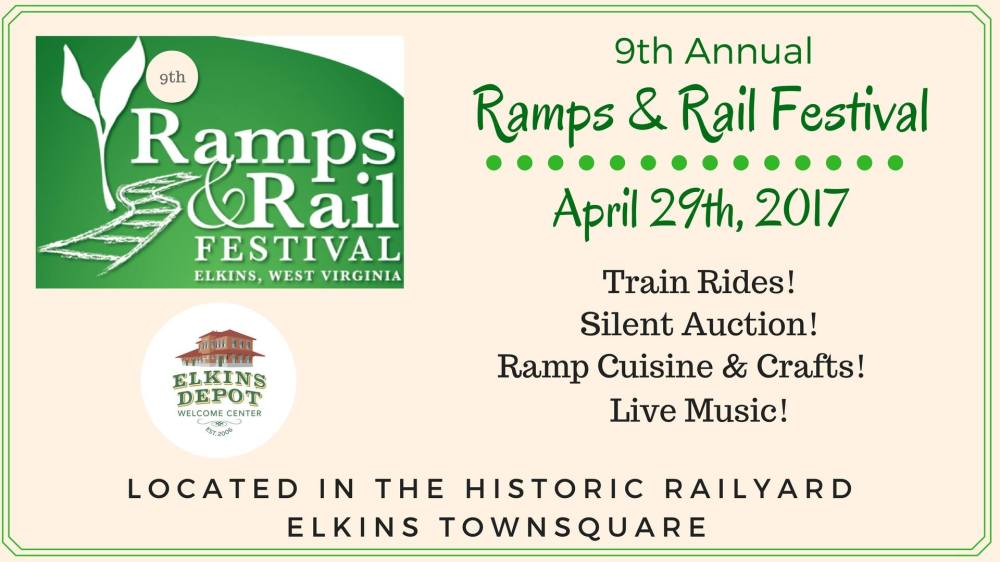 Ramps and Rails 2017