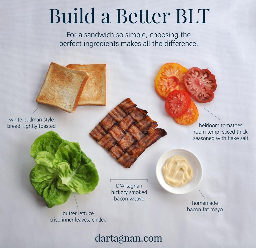 build a better blt graphic